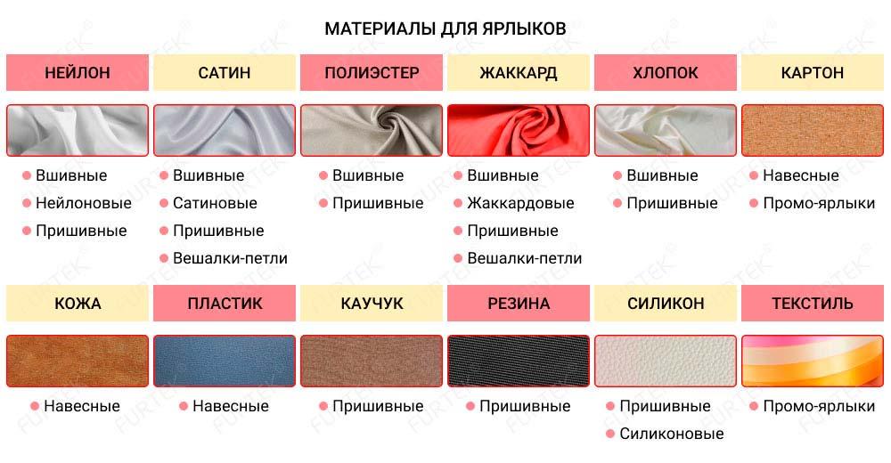 Материалы для печати ярлыков
