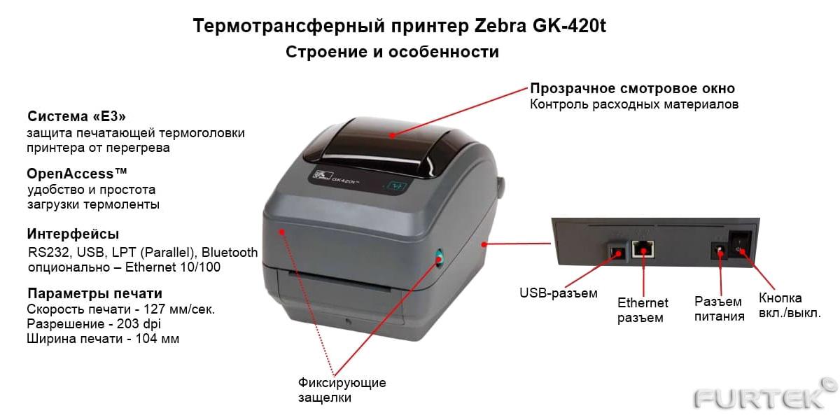 Схема термотрансферного принтера GK420t. Строение и особенности