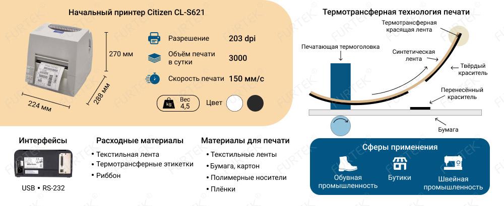 Термотрансферный принтер Citizen CL-S 621 - инфографика сайта Фуртек