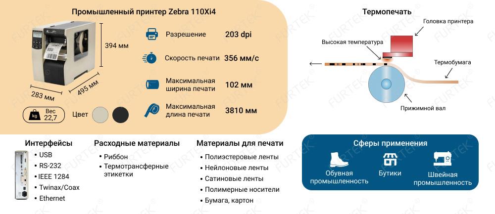 Строение принтера Zebra 110 Xi4